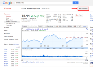 zdroj: Google Finance